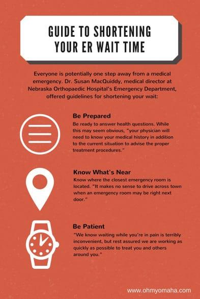Emergency Room Guidelines