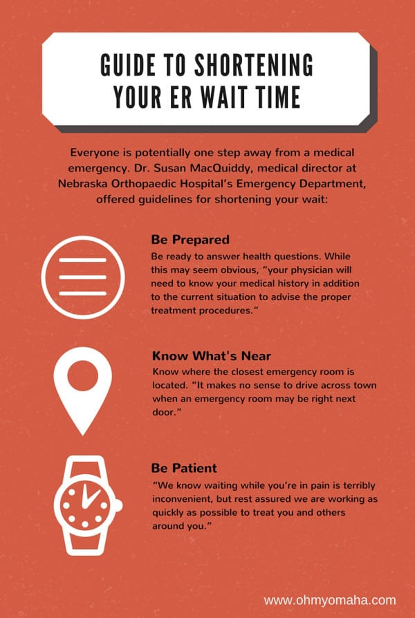 Tips For Shortening Your Er Wait Time Oh My Omaha