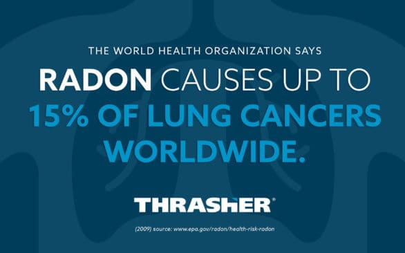 Graphic explaining how radon causes up to 15% of lunch cancers worldwide